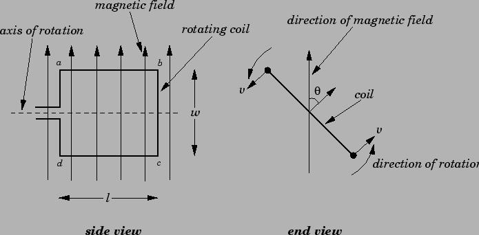 generator coil design